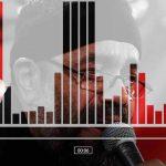 یک دقیقه مناجات محمود کریمی
